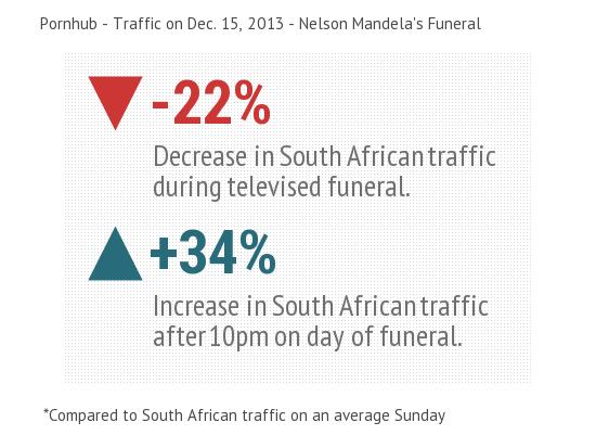 south-africa-mandela-funeral2