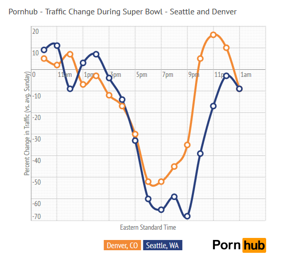 superbowl_traffic_city2