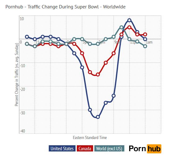 superbowl_traffic_world2