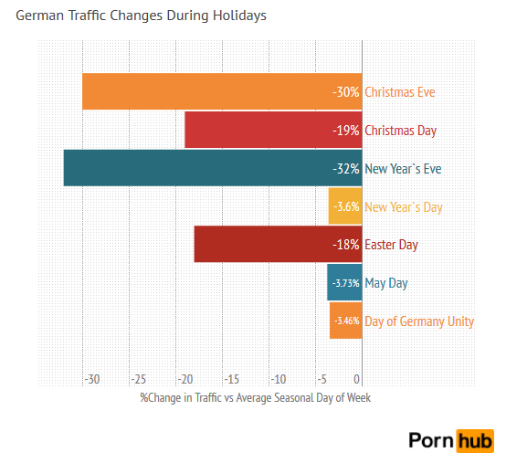 germany-holiday-traffic