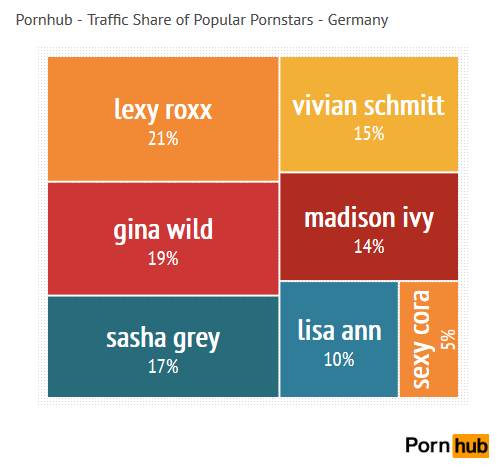 germany-top-pornstars-share