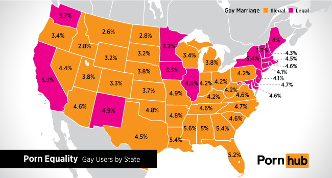 percentage of gays and mos