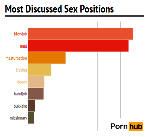 Fucking her ass hole pornhub