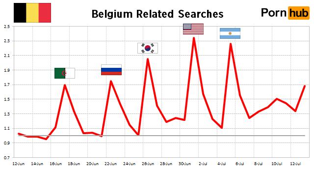 belgium-searches