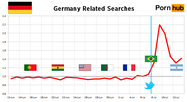 germany-searches