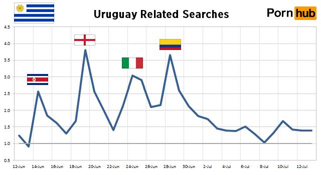 uruguay-searches