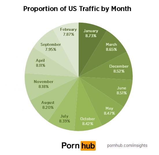 us-states-months4