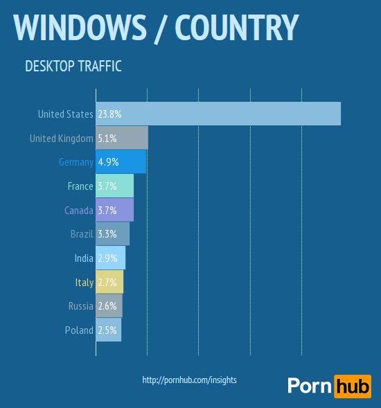 pornhub-country-windows