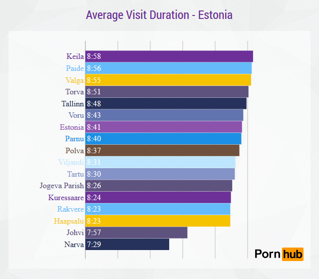 pornhub-estonia-duration