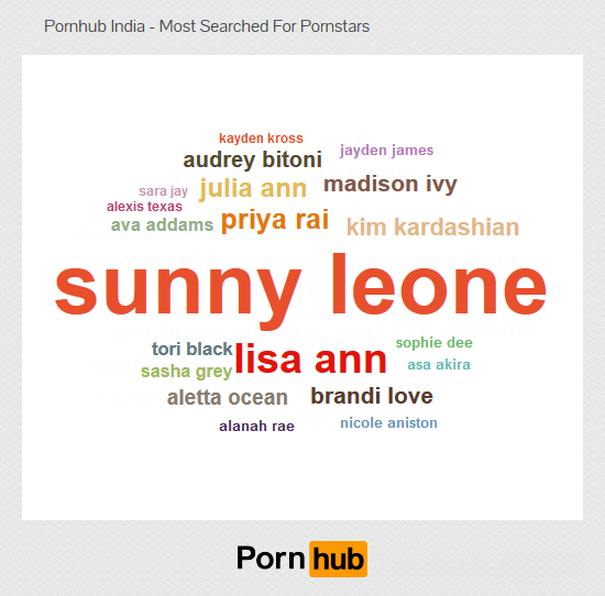 pornhub-india-search-pornstars2