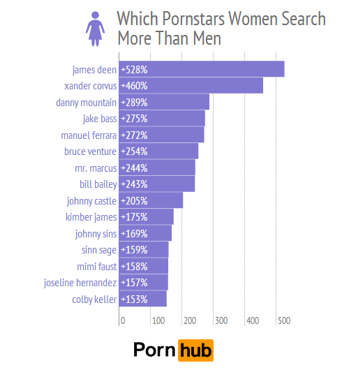 pornhub-men-women-top-pornstars-relative_2