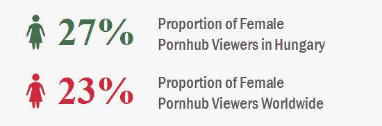 pornhub-hungary-female-proportions