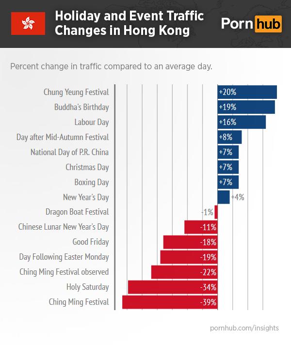 pornhub-insights-hong-kong-holiday-event