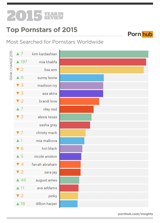 What is the best porn website