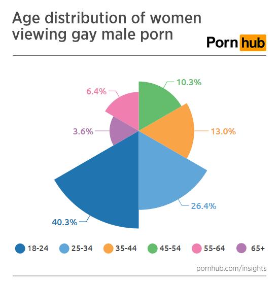 Cartoon having sex video