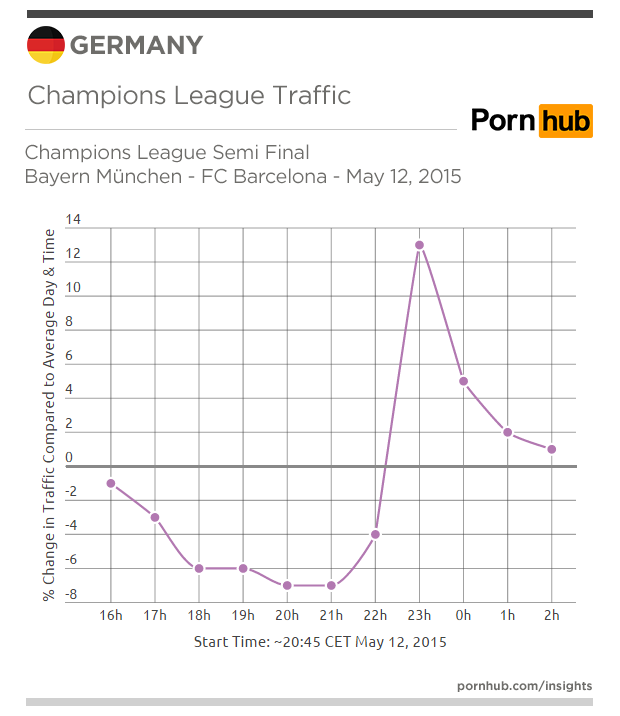 pornhub-insights-germany-traffic-cl-may-12