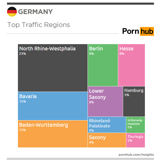 pornhub-insights-germany-traffic-regions