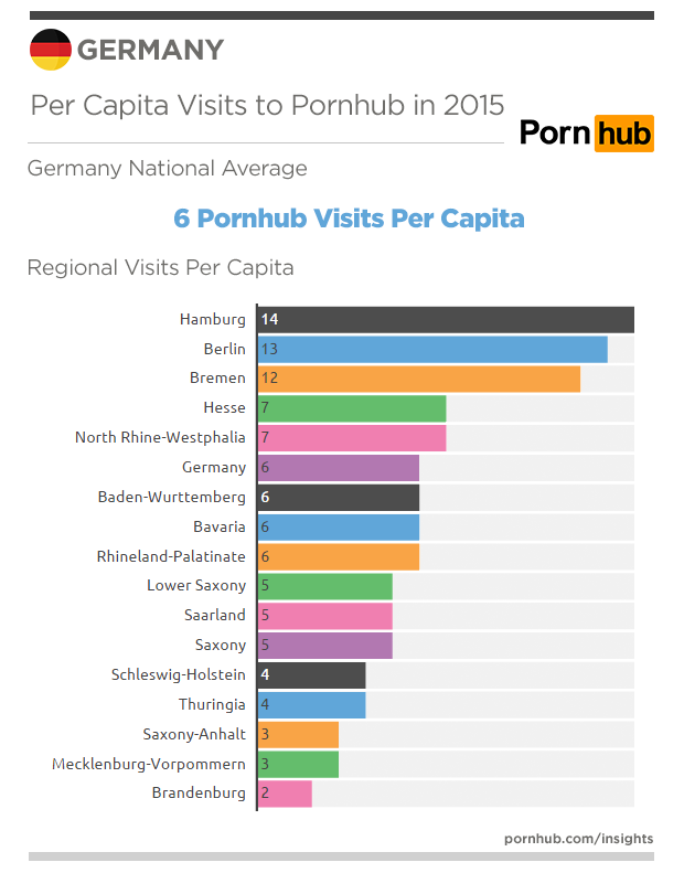 pornhub-insights-germany-visits-per-capita