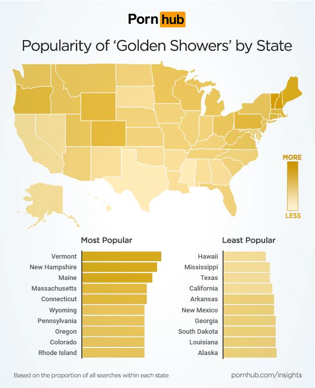 pornhub-insights-golden-shower-states
