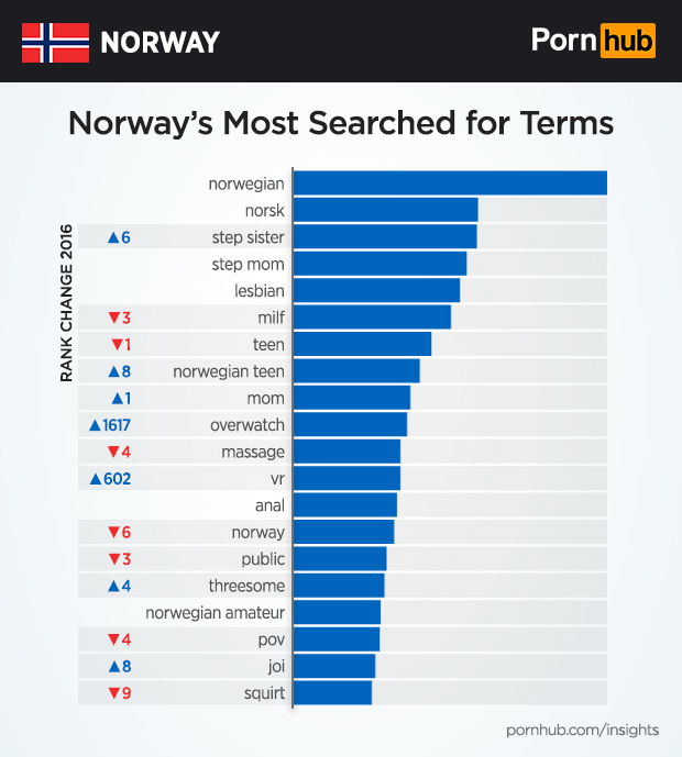 Поиск шведские порно сайт
