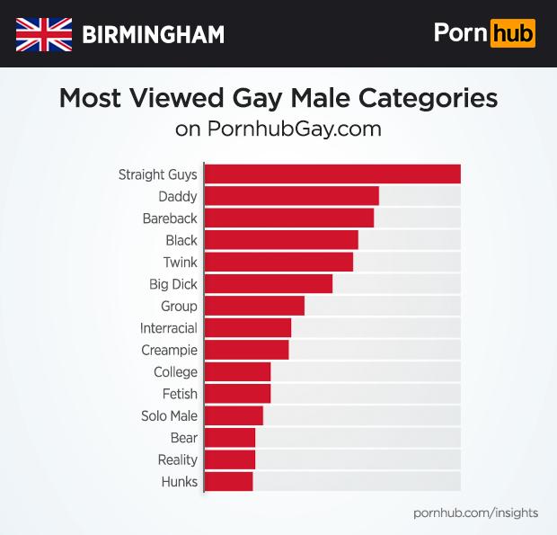 petite homemade porn