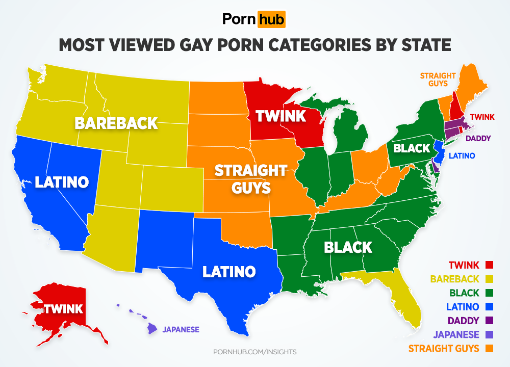 Most popular types of porn
