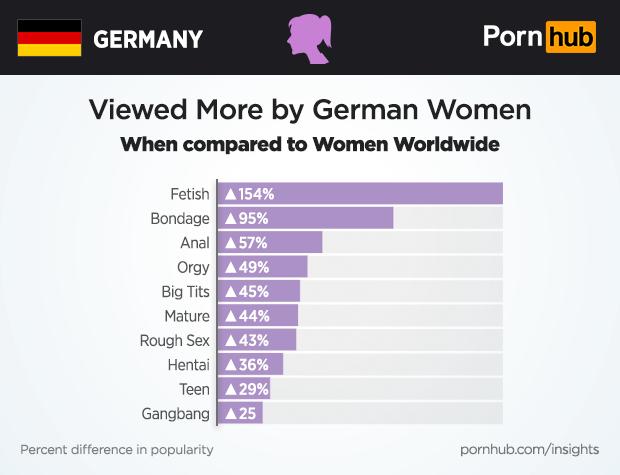 Porno online free