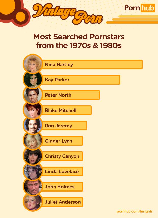 Reynold recommend best of ebony porn popular