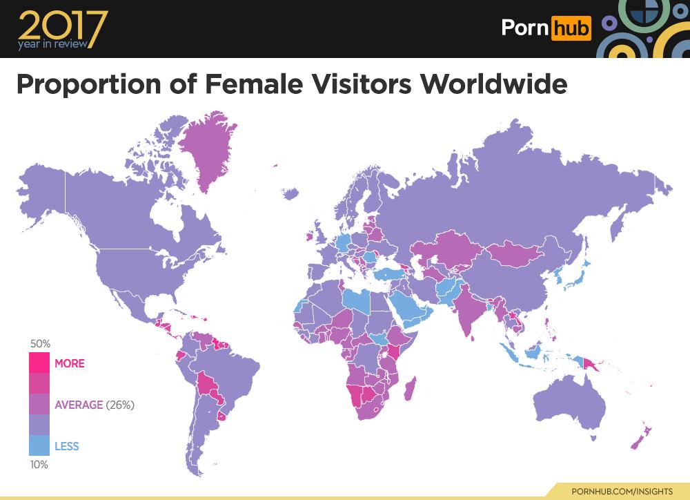 Use average porn