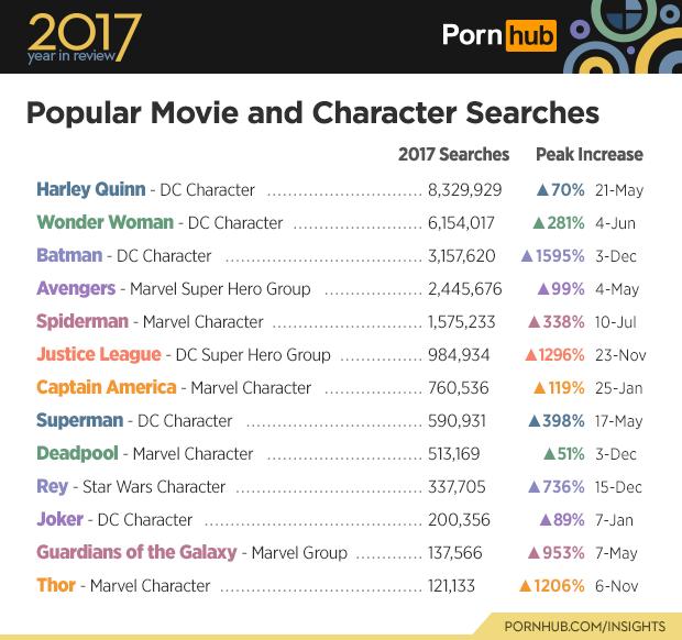 Porn hub long movies — 7
